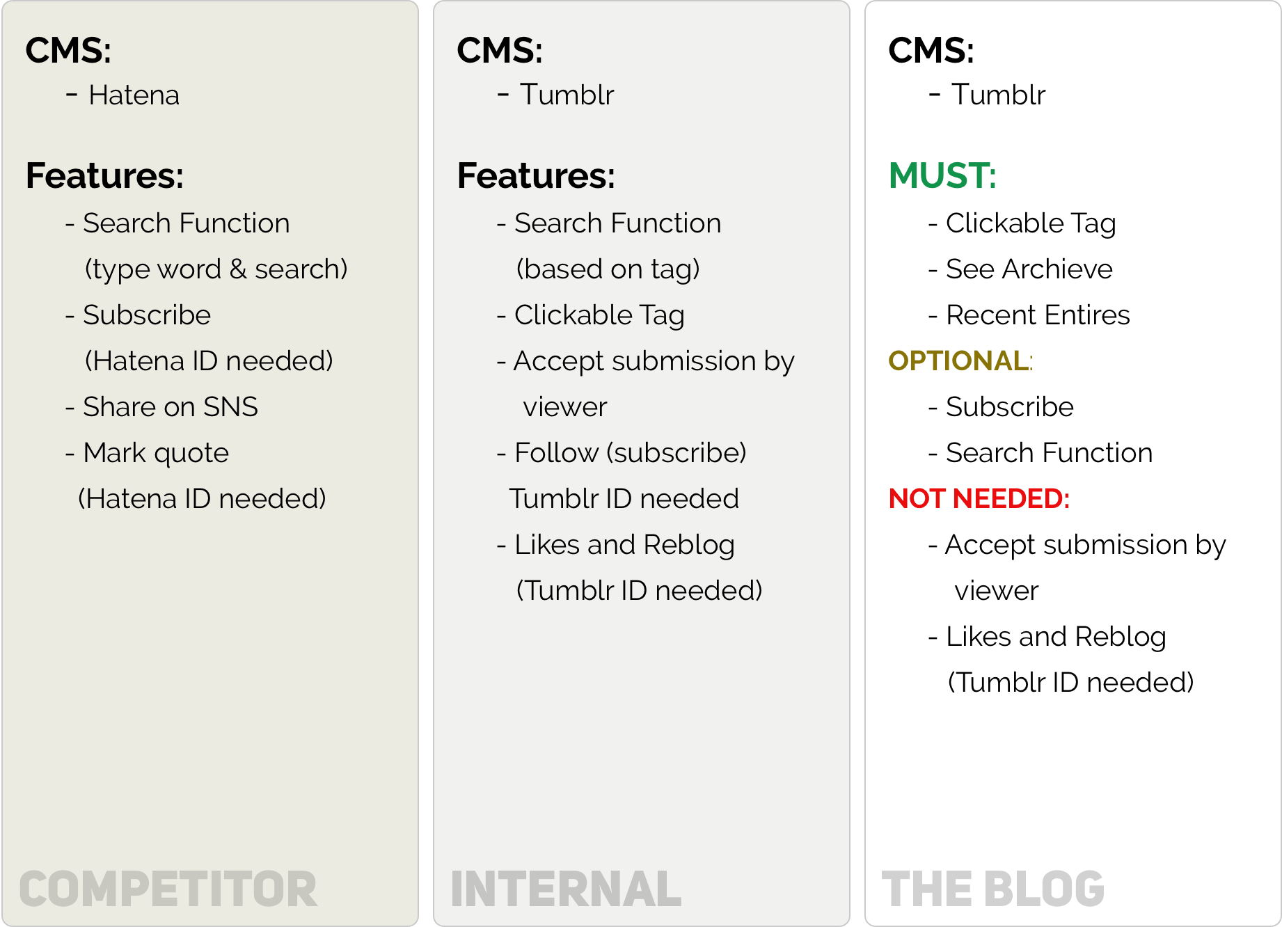 Comparison Table with Competitors